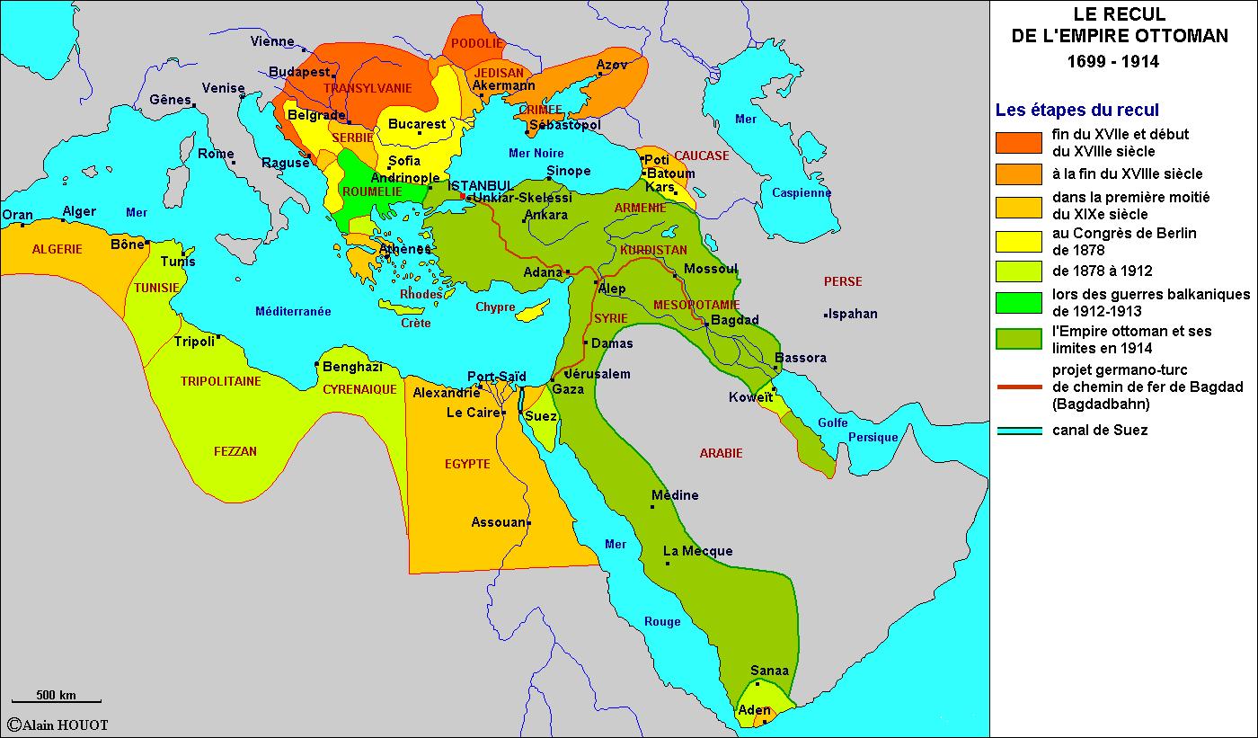 Le recul de l'Empire ottoman, 1699-1914