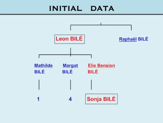 ARBRE LEON BILE